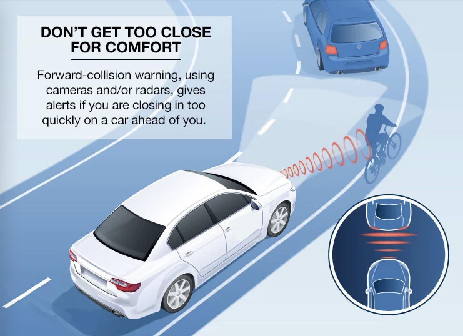 avoid accidents on roads Collision-Avoidance